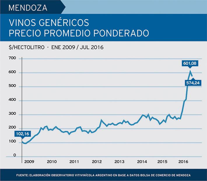 precios-genericos