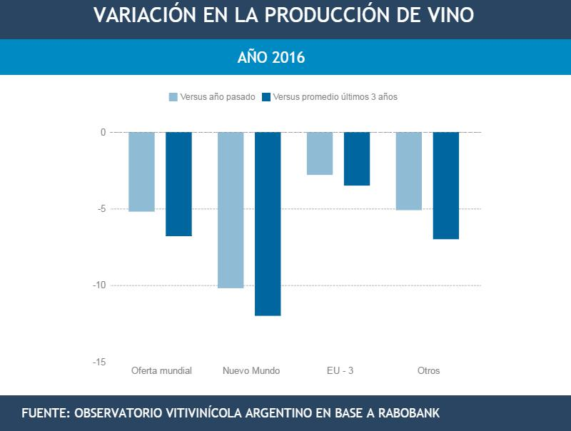grafico-2-produccion-mundial-definitivo